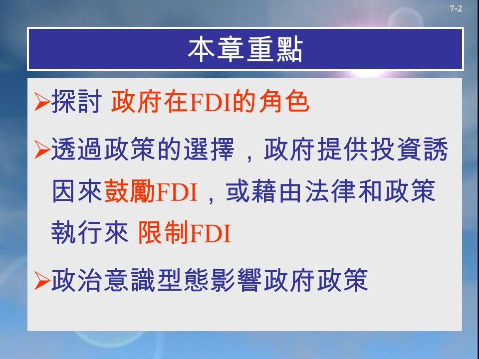 7-2 本章重點  探討 政府在 FDI 的角色  透過政策的選擇,政府提供投資誘 因來鼓勵 FDI ,或藉由法律和政策 執行來 限制 FDI  政治意識型態影響政府政策