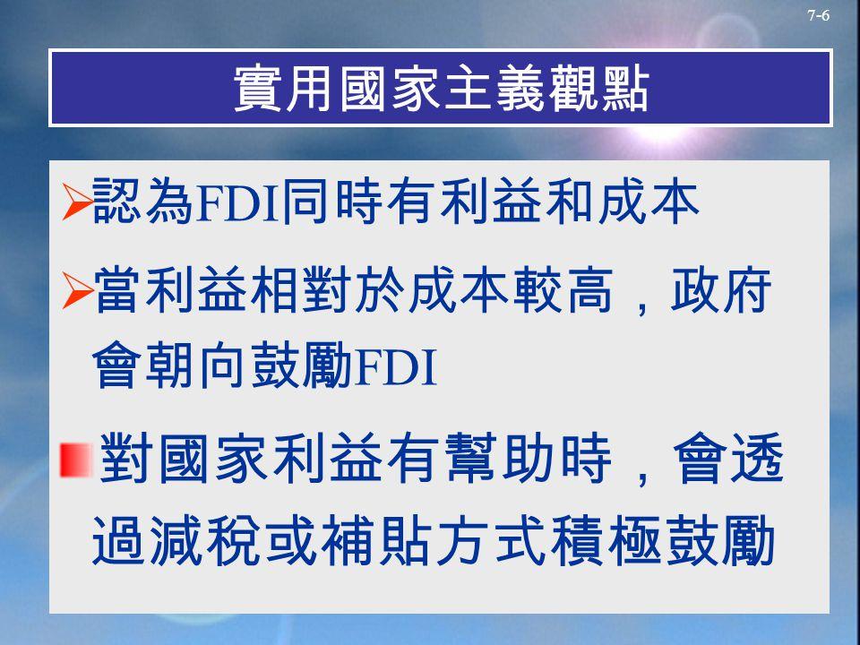 7-17 以開始國家對法令 協定亦有問題. 開發中國家不願 同意的自由化 國際機構與 FDI 自由化 世界貿易組織 經濟合作發展組織