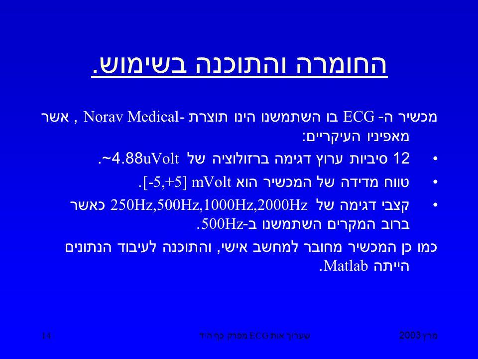 מרץ 2003 שערוך אות ECG מפרק כף היד 14 החומרה והתוכנה בשימוש.