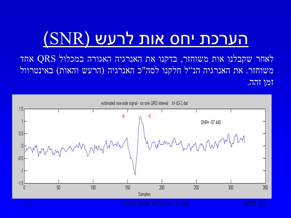 מרץ 2003 שערוך אות ECG מפרק כף היד 23 הערכת יחס אות לרעש (SNR) לאחר שקבלנו אות משוחזר, בדקנו את האנרגיה האגורה במכלול QRS אחד משוחזר.