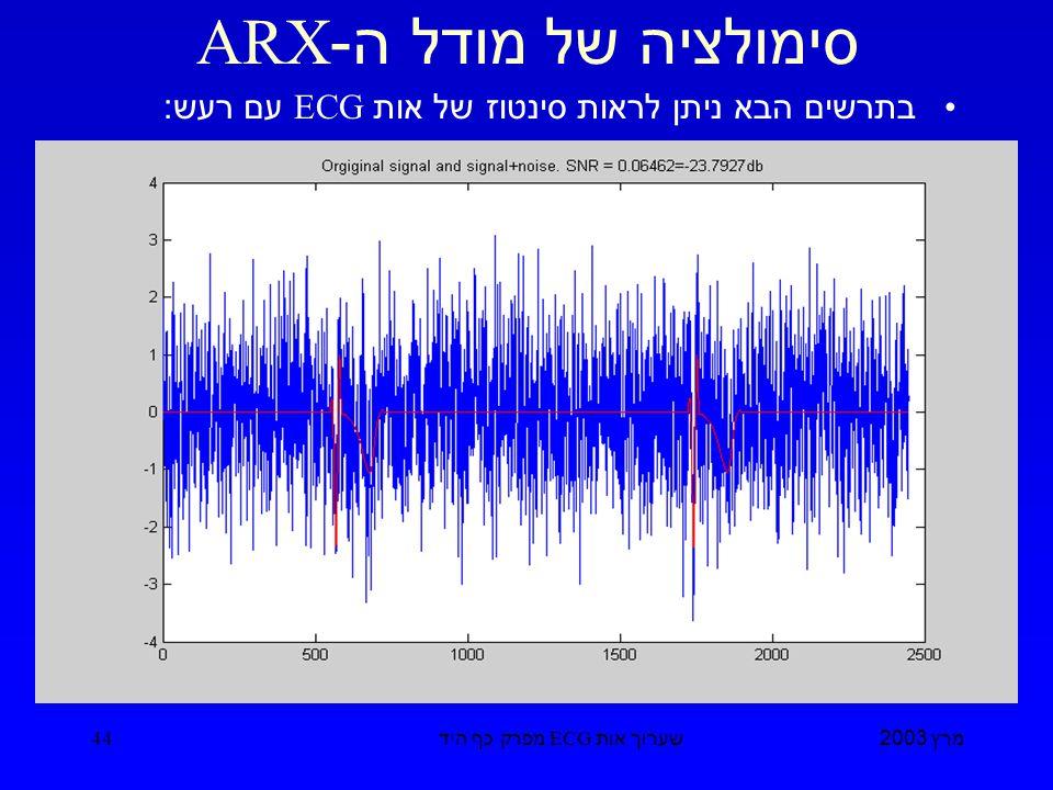 מרץ 2003 שערוך אות ECG מפרק כף היד 44 סימולציה של מודל ה -ARX בתרשים הבא ניתן לראות סינטוז של אות ECG עם רעש :