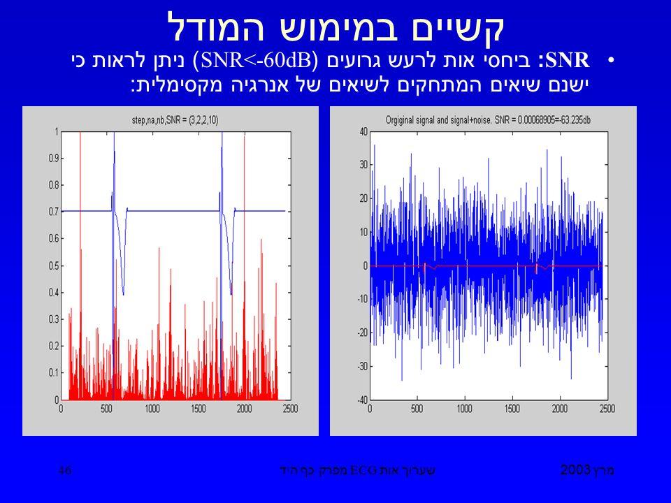 מרץ 2003 שערוך אות ECG מפרק כף היד 46 קשיים במימוש המודל SNR: ביחסי אות לרעש גרועים (SNR<-60dB) ניתן לראות כי ישנם שיאים המתחקים לשיאים של אנרגיה מקסימלית :