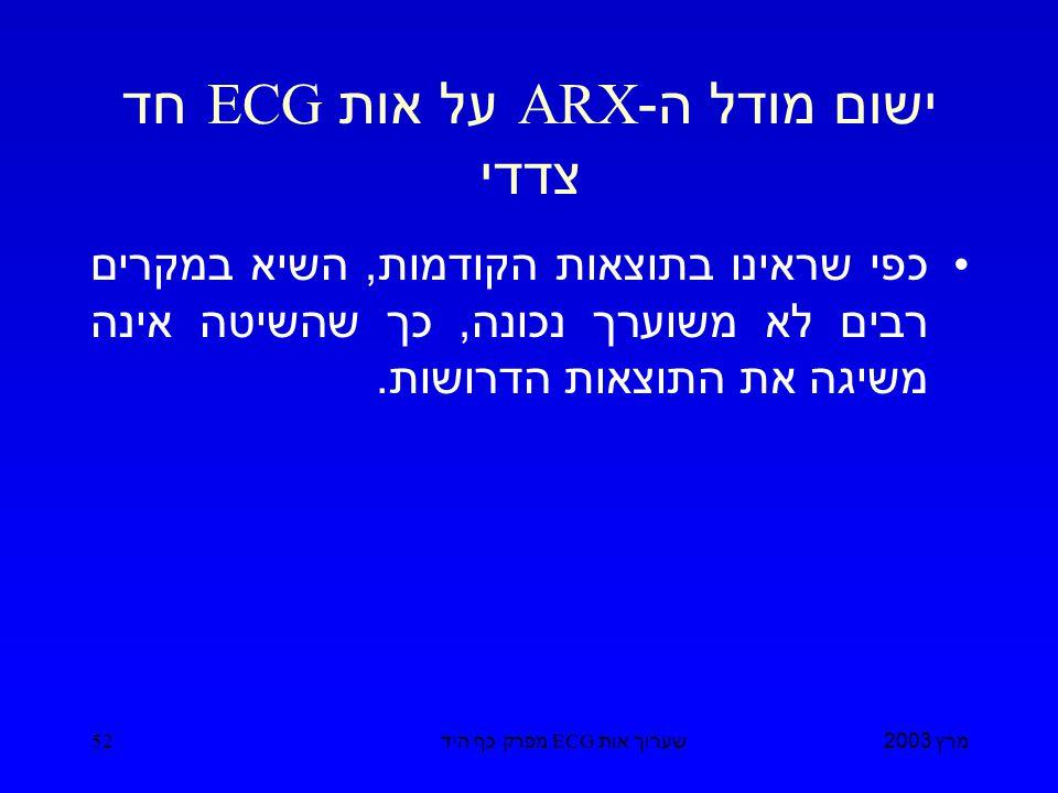 מרץ 2003 שערוך אות ECG מפרק כף היד 52 ישום מודל ה -ARX על אות ECG חד צדדי כפי שראינו בתוצאות הקודמות, השיא במקרים רבים לא משוערך נכונה, כך שהשיטה אינה משיגה את התוצאות הדרושות.