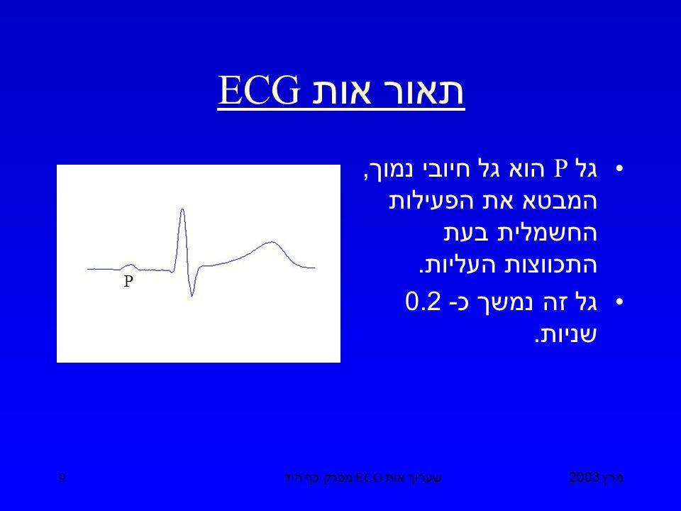 מרץ 2003 שערוך אות ECG מפרק כף היד 9 תאור אות ECG גל P הוא גל חיובי נמוך, המבטא את הפעילות החשמלית בעת התכווצות העליות.