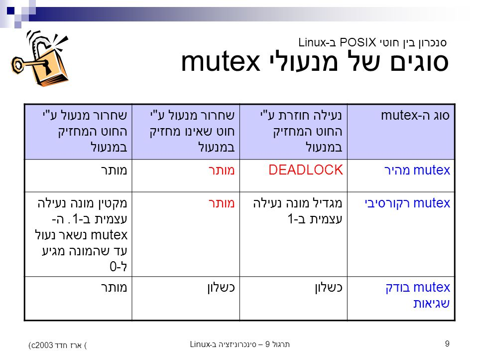 תרגול 9 – סינכרוניזציה ב-Linux9 (c) ארז חדד 2003 סוגים של מנעולי mutex סוג ה-mutexנעילה חוזרת ע