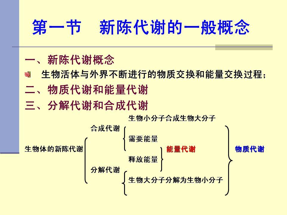 (三)乙酰辅酶A的氧化-- TCA TCA循环在线粒体中进行,包括以下10步反应: 1、乙酰CoA与草酰乙酸结合成柠檬酸; 反应式 反应式 柠檬酸合成酶催化; 不可逆,TCA循环第一个限速酶; 2、柠檬酸脱水成顺乌头酸; 反应式 反应式 3、顺乌头酸加水生成异柠檬酸; 4、异柠檬酸脱氢生成草酰琥珀酸; 反应式 反应式 TCA循环中第二个重要的调节酶; 产生1NADH;
