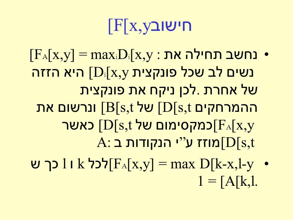חישוב [F[x,y נחשב תחילה את [F A [x,y] = max i D i [x,y : נשים לב שכל פונקצית [D i [x,y היא הזזה של אחרת.
