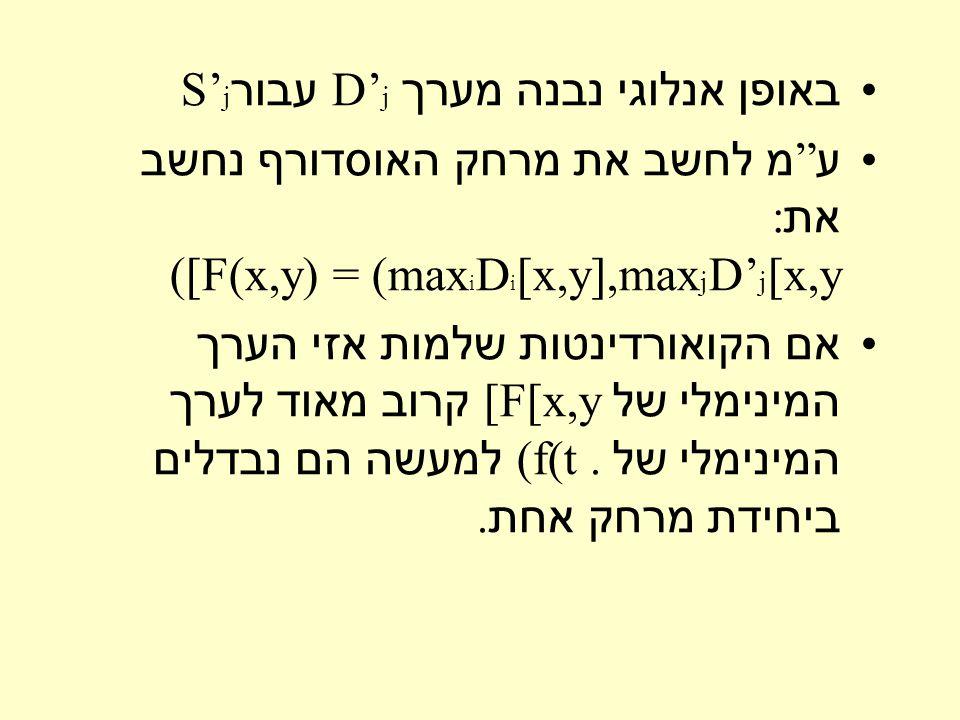 באופן אנלוגי נבנה מערך D' j עבור S' j ע מ לחשב את מרחק האוסדורף נחשב את : ([F(x,y) = (max i D i [x,y],max j D' j [x,y אם הקואורדינטות שלמות אזי הערך המינימלי של [F[x,y קרוב מאוד לערך המינימלי של (f(t.