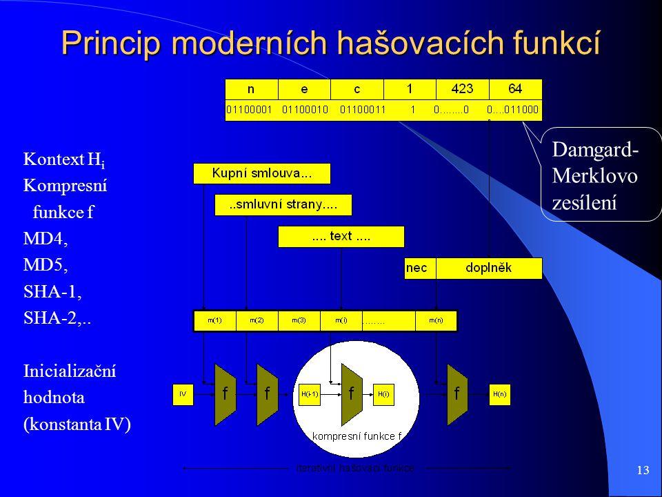 13 Princip moderních hašovacích funkcí Kontext H i Kompresní funkce f MD4, MD5, SHA-1, SHA-2,..