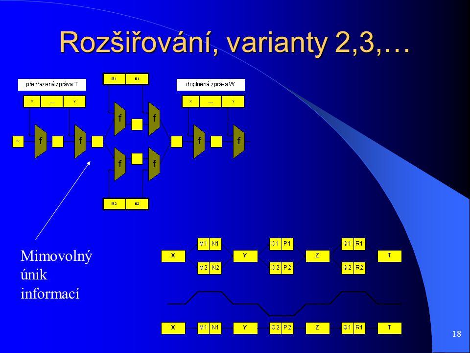 18 Rozšiřování, varianty 2,3,… Mimovolný únik informací