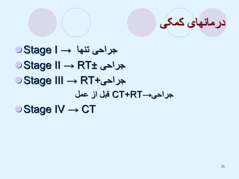 26 درمانهای کمکی Stage I → جراحی تنها Stage I → جراحی تنها Stage II → RT± جراحی Stage II → RT± جراحی Stage III → RT+جراحی Stage III → RT+جراحی قبل از عمل CT+RT→ جراحی قبل از عمل CT+RT→ جراحی Stage IV → CT Stage IV → CT