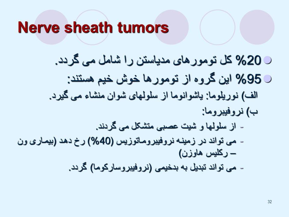 32 Nerve sheath tumors 20% کل تومورهای مدیاستن را شامل می گردد.