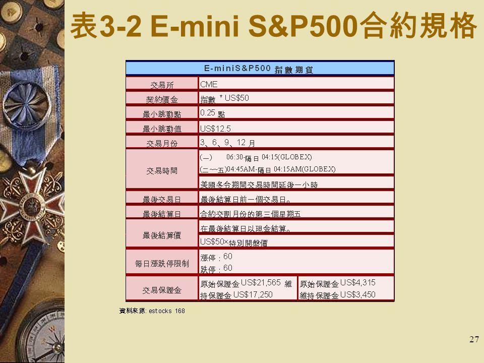 27 表 3-2 E-mini S&P500 合約規格