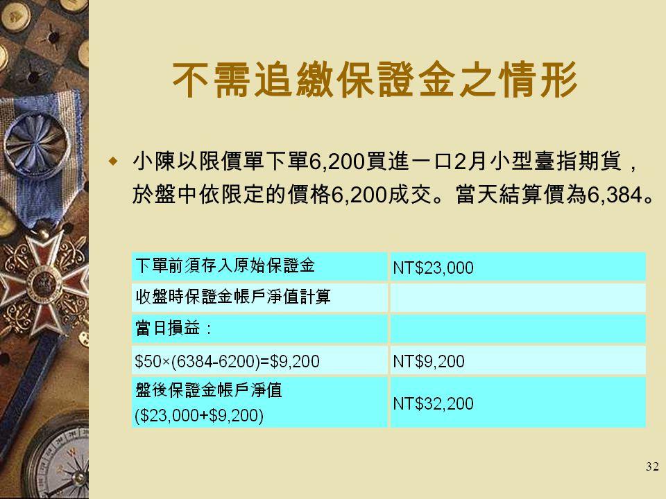 32 不需追繳保證金之情形  小陳以限價單下單 6,200 買進一口 2 月小型臺指期貨, 於盤中依限定的價格 6,200 成交。當天結算價為 6,384 。