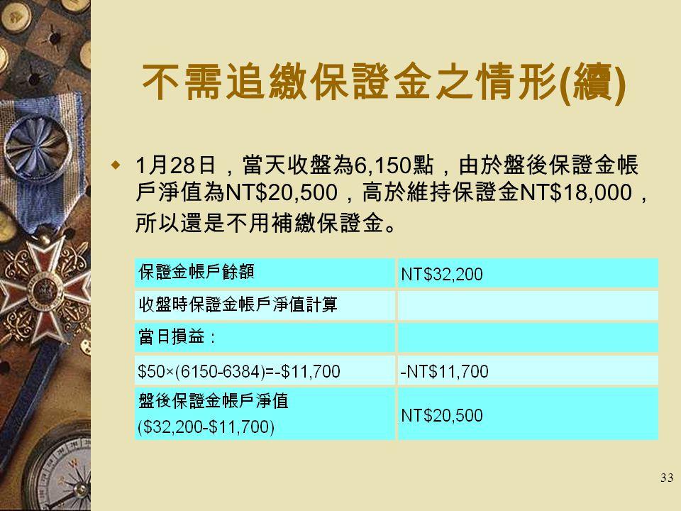 33 不需追繳保證金之情形 ( 續 )  1 月 28 日,當天收盤為 6,150 點,由於盤後保證金帳 戶淨值為 NT$20,500 ,高於維持保證金 NT$18,000 , 所以還是不用補繳保證金。