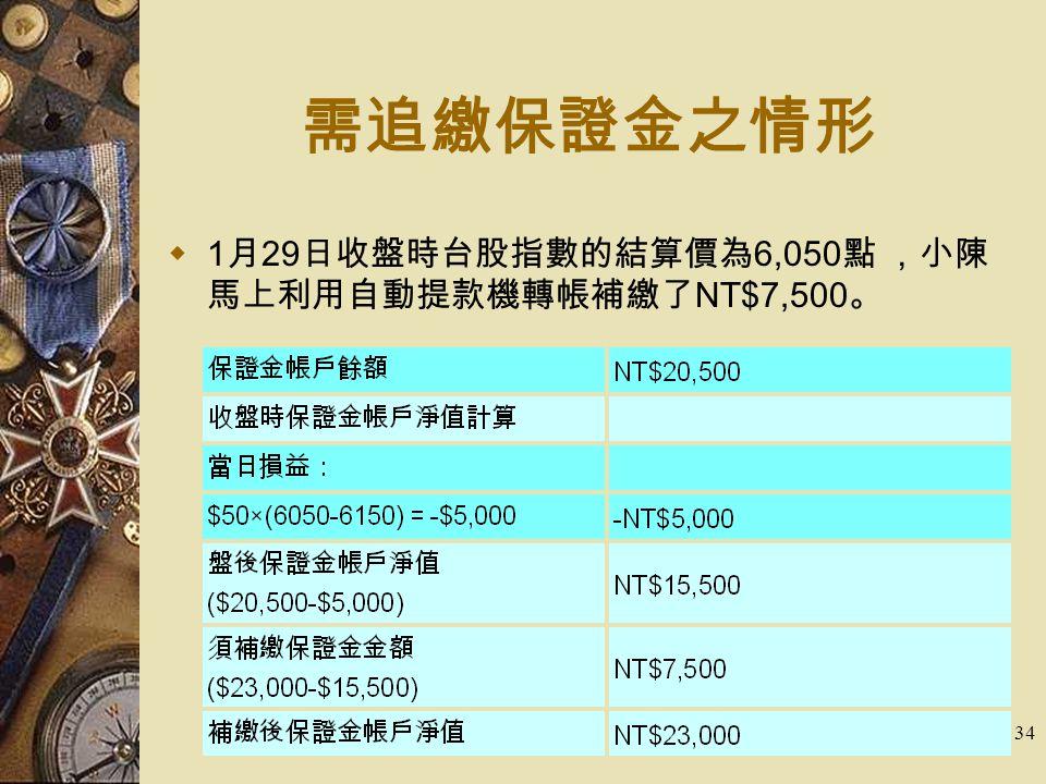 34 需追繳保證金之情形  1 月 29 日收盤時台股指數的結算價為 6,050 點 ,小陳 馬上利用自動提款機轉帳補繳了 NT$7,500 。