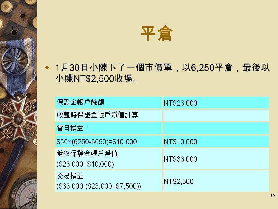 35 平倉  1 月 30 日小陳下了一個市價單,以 6,250 平倉,最後以 小賺 NT$2,500 收場。