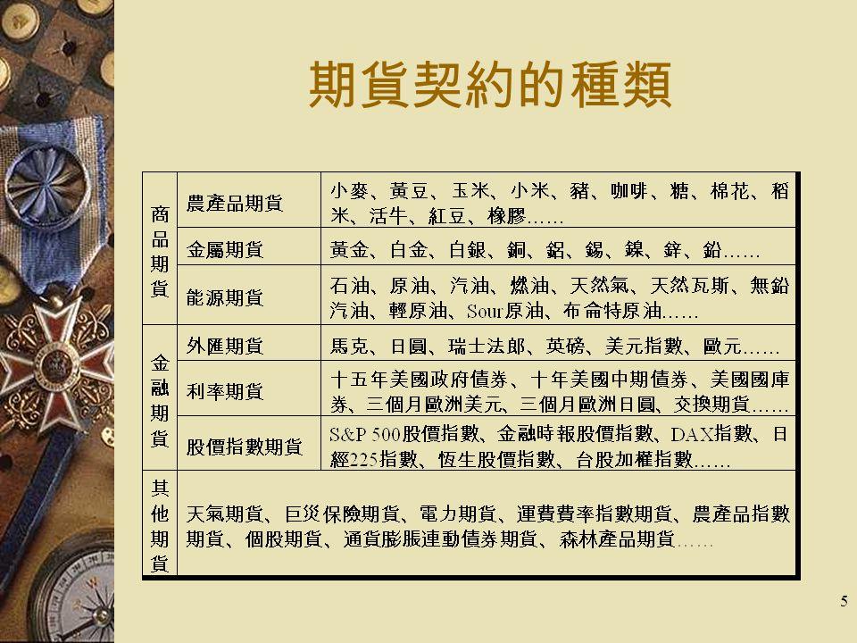 5 期貨契約的種類