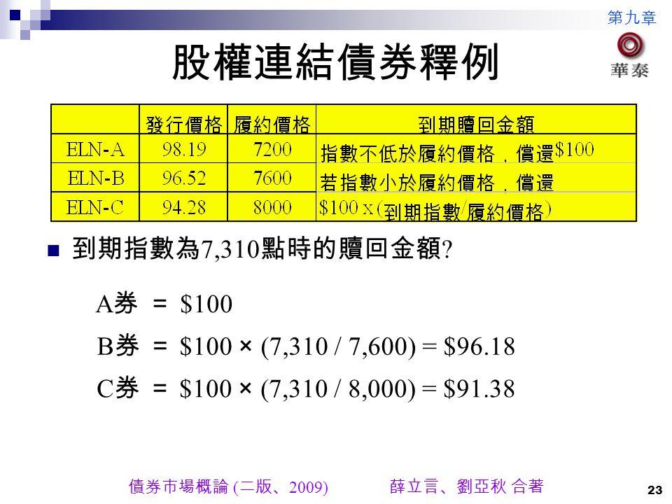 第九章 債券市場概論 ( 二版、 2009) 薛立言、劉亞秋 合著 23 股權連結債券釋例 到期指數為 7,310 點時的贖回金額 ? A 券 = $100 B 券 = $100 × (7,310 / 7,600) = $96.18 C 券 = $100 × (7,310 / 8,000) = $9