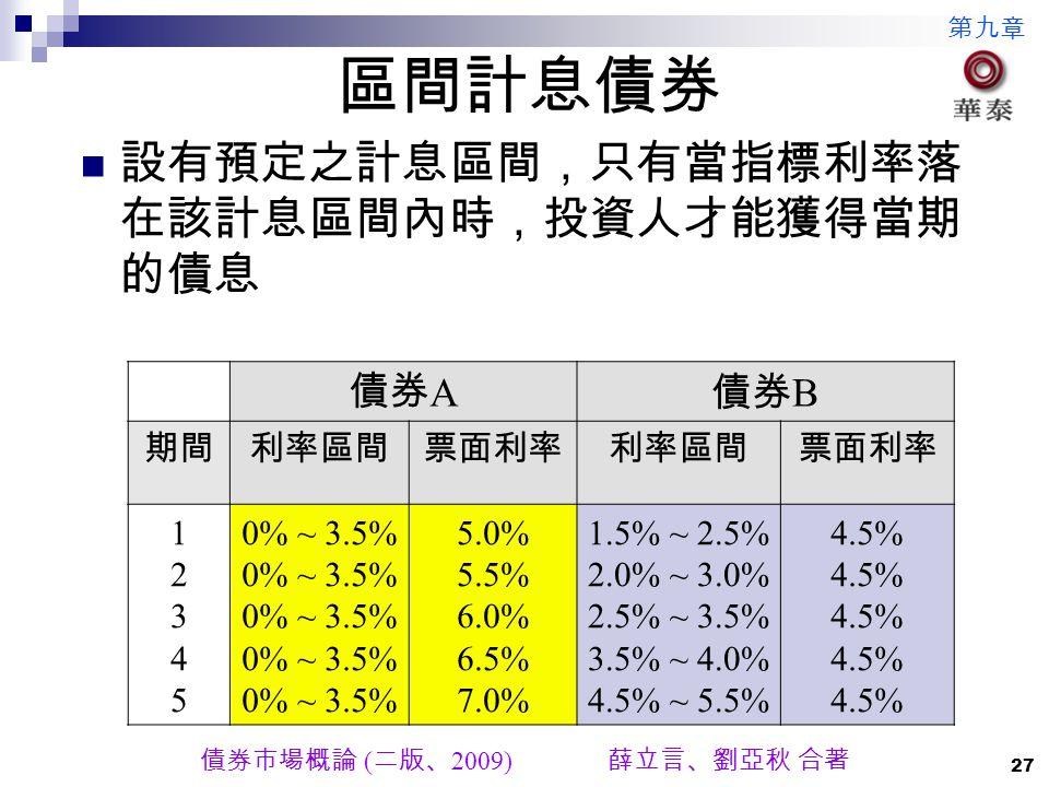 第九章 債券市場概論 ( 二版、 2009) 薛立言、劉亞秋 合著 27 區間計息債券 設有預定之計息區間,只有當指標利率落 在該計息區間內時,投資人才能獲得當期 的債息 債券 A 債券 B 期間利率區間票面利率利率區間票面利率 1234512345 0% ~ 3.5% 5.0% 5.5% 6.0%
