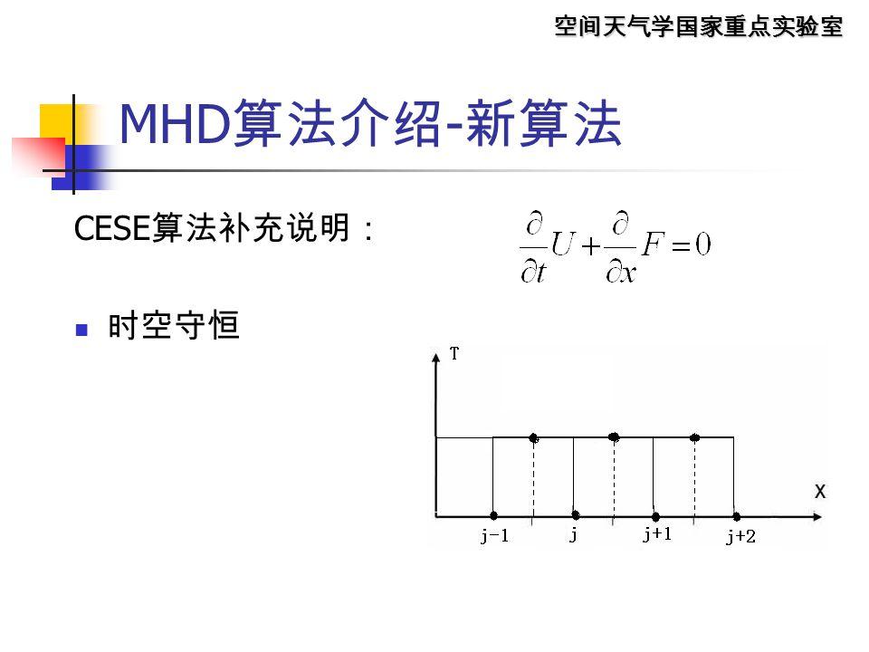 空间天气学国家重点实验室 MHD 算法介绍 - 新算法 CESE 算法补充说明: 时空守恒