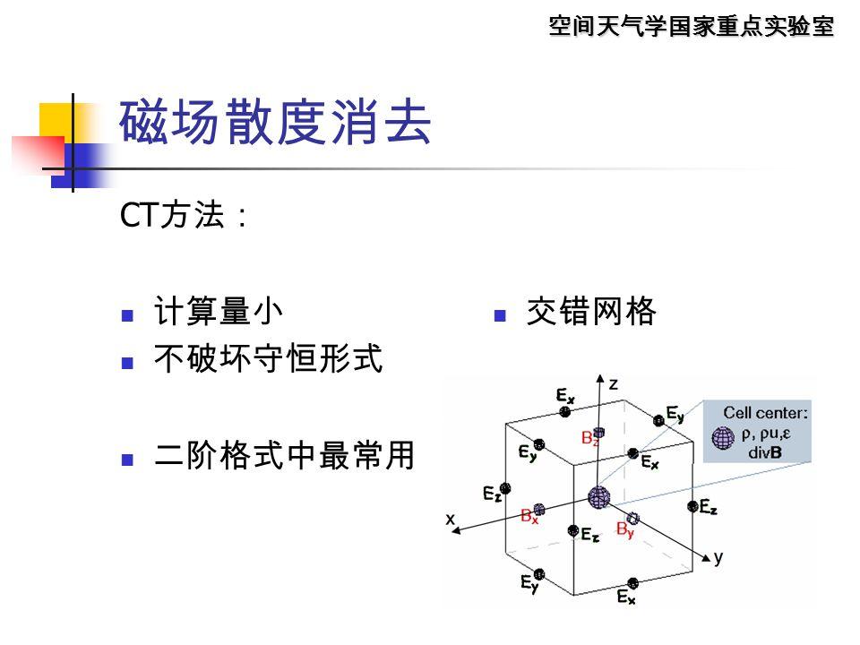 空间天气学国家重点实验室 CT 方法: 计算量小 不破坏守恒形式 二阶格式中最常用 交错网格