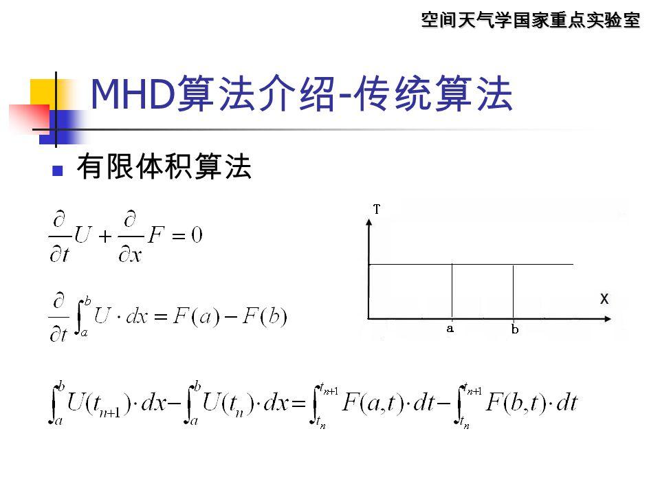 空间天气学国家重点实验室 MHD 算法介绍 - 传统算法 有限体积算法