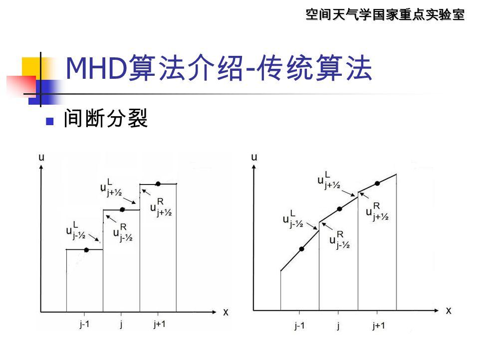 空间天气学国家重点实验室 MHD 算法介绍 - 传统算法 流程: 重构 求解黎曼问题,得通量 时间步推进