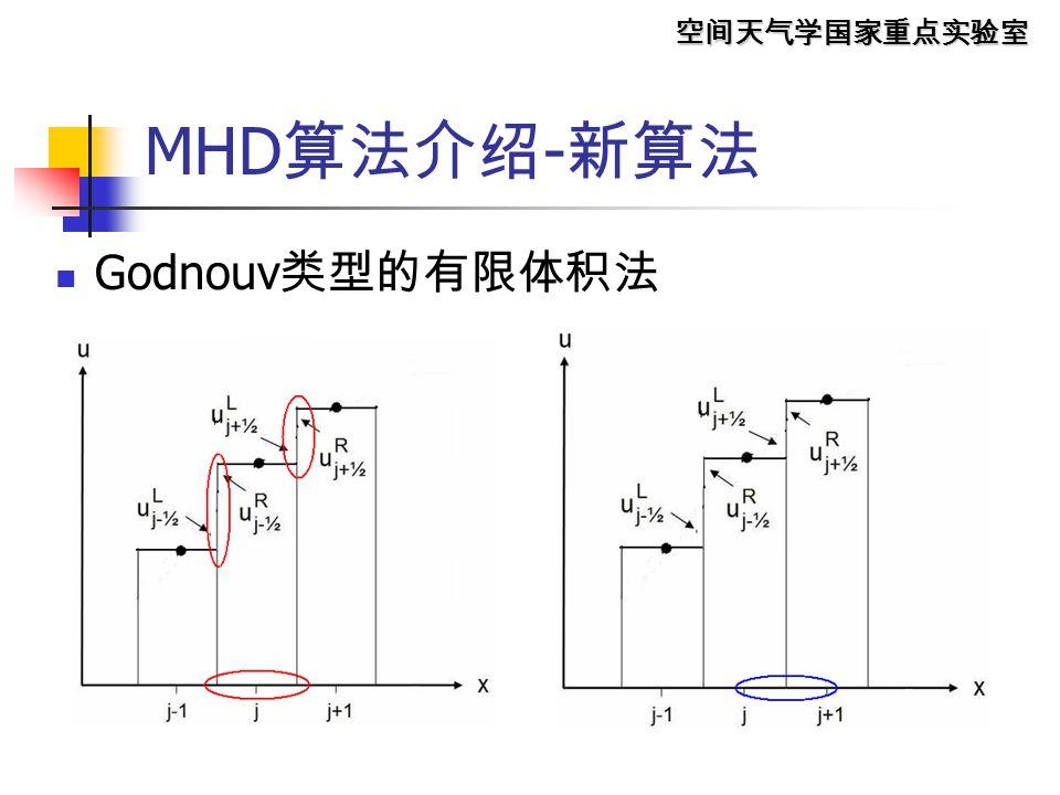 空间天气学国家重点实验室 MHD 算法介绍 - 新算法 Godnouv 类型的有限体积法