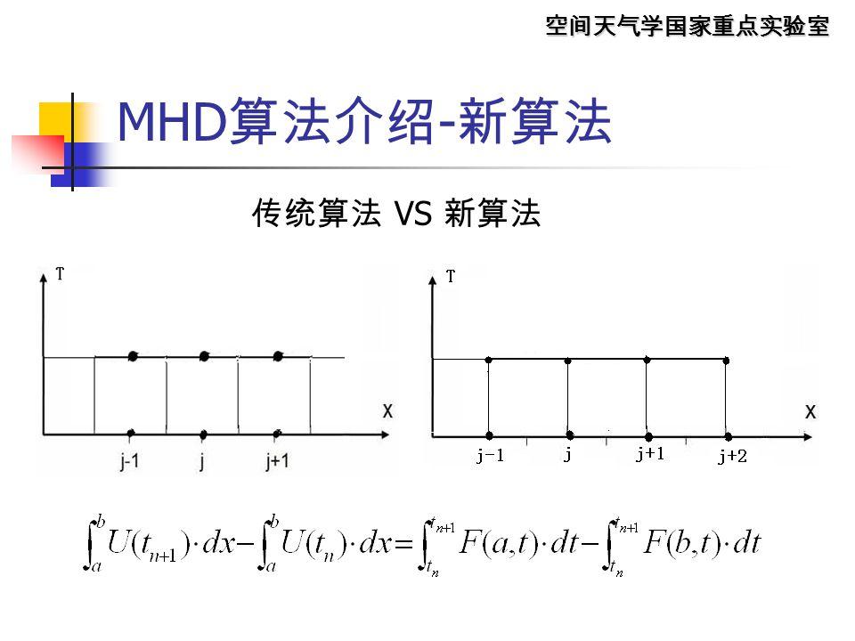 空间天气学国家重点实验室 MHD 算法介绍 - 新算法 传统算法 VS 新算法