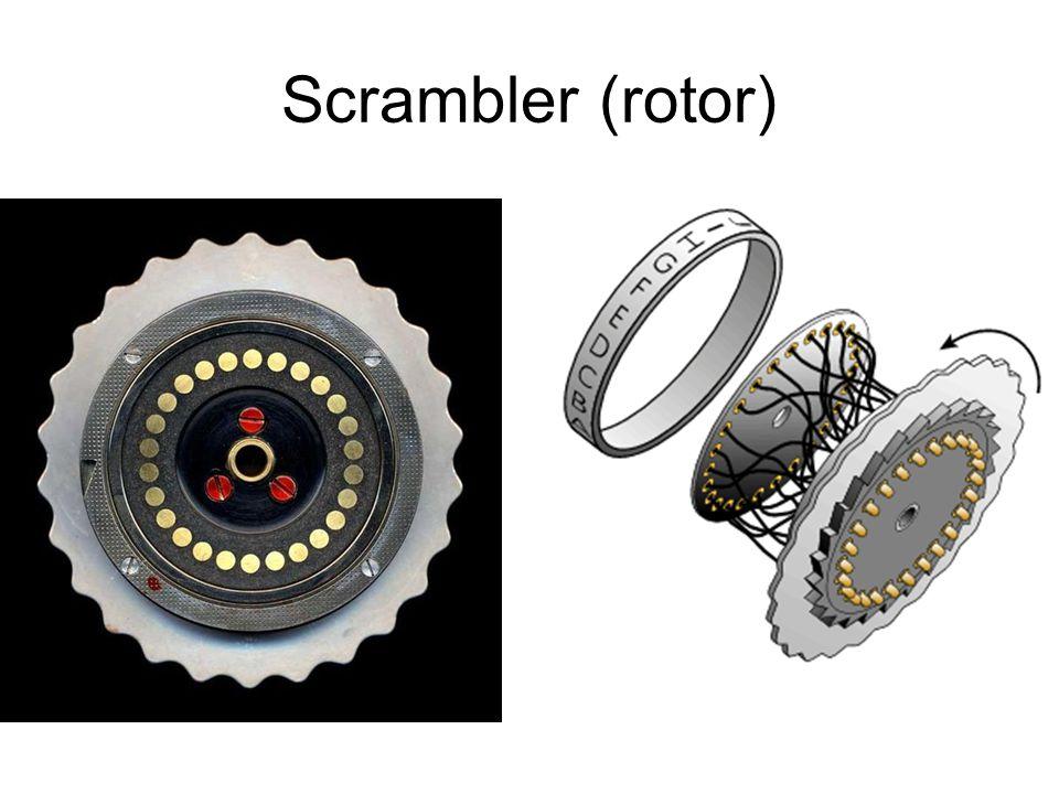 Scrambler(rotor)