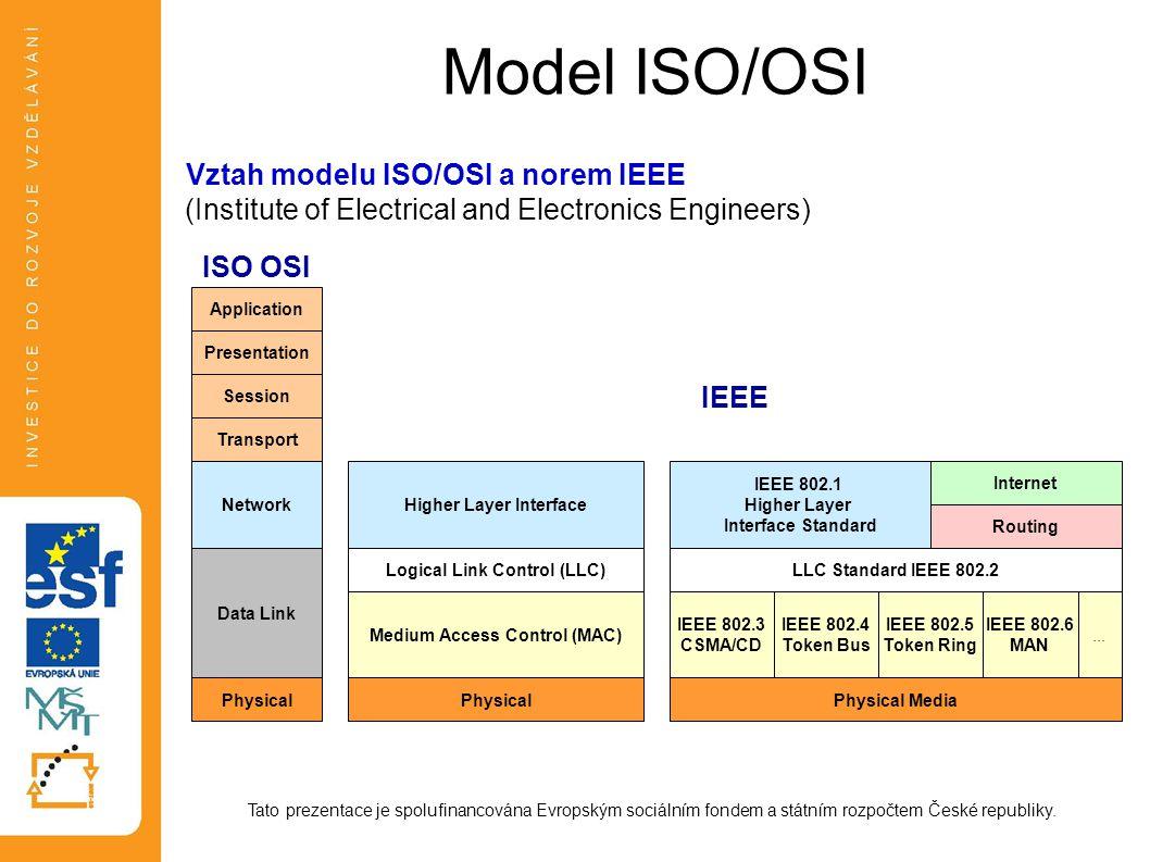 Model ISO/OSI Tato prezentace je spolufinancována Evropským sociálním fondem a státním rozpočtem České republiky. Vztah modelu ISO/OSI a norem IEEE (I