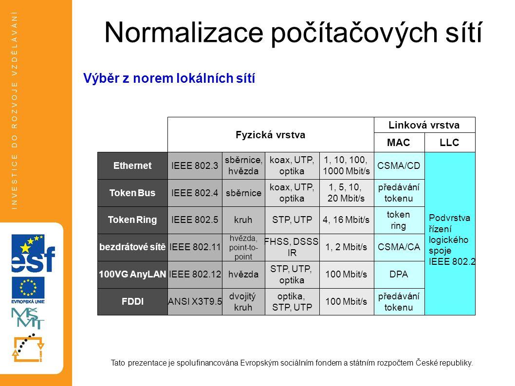 Normalizace počítačových sítí Tato prezentace je spolufinancována Evropským sociálním fondem a státním rozpočtem České republiky. Výběr z norem lokáln