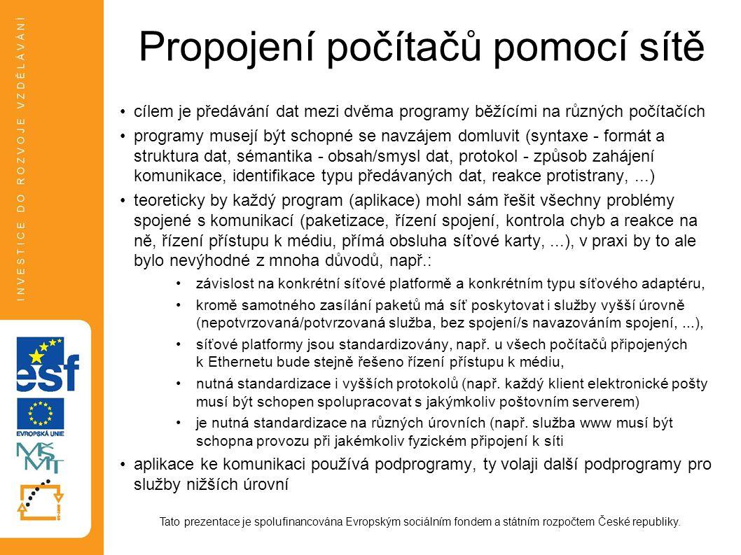 Model ISO/OSI Tato prezentace je spolufinancována Evropským sociálním fondem a státním rozpočtem České republiky.