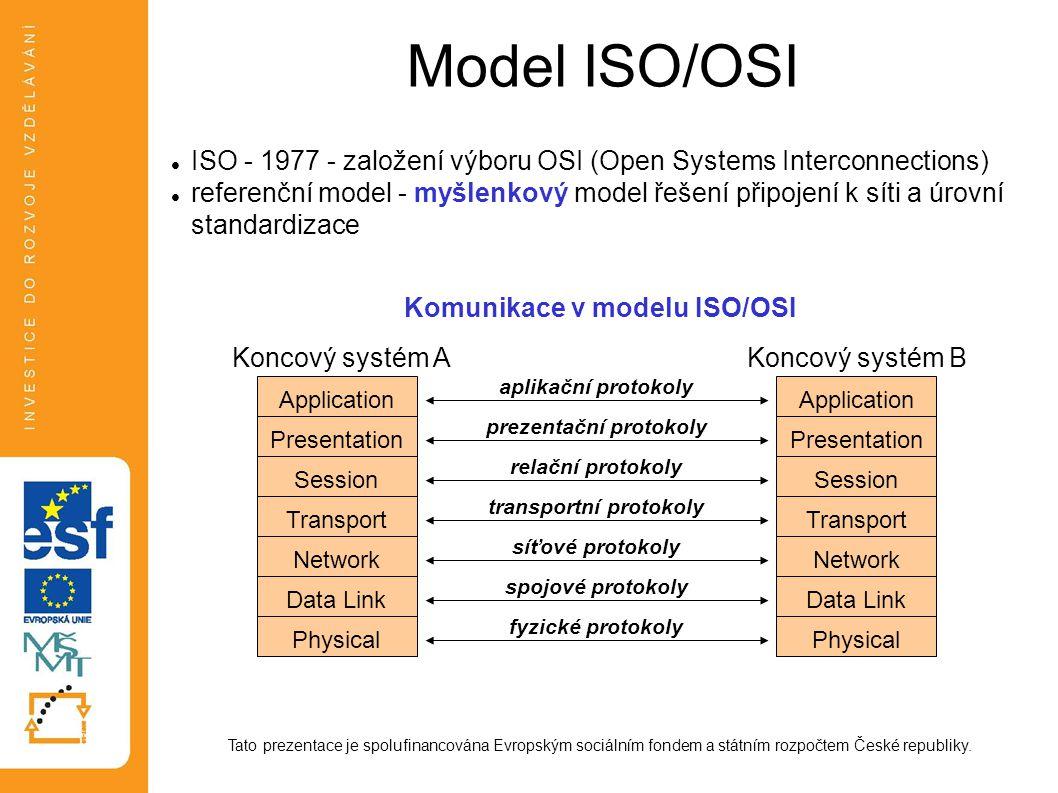 Model ISO/OSI ISO - 1977 - založení výboru OSI (Open Systems Interconnections) referenční model - myšlenkový model řešení připojení k síti a úrovní st
