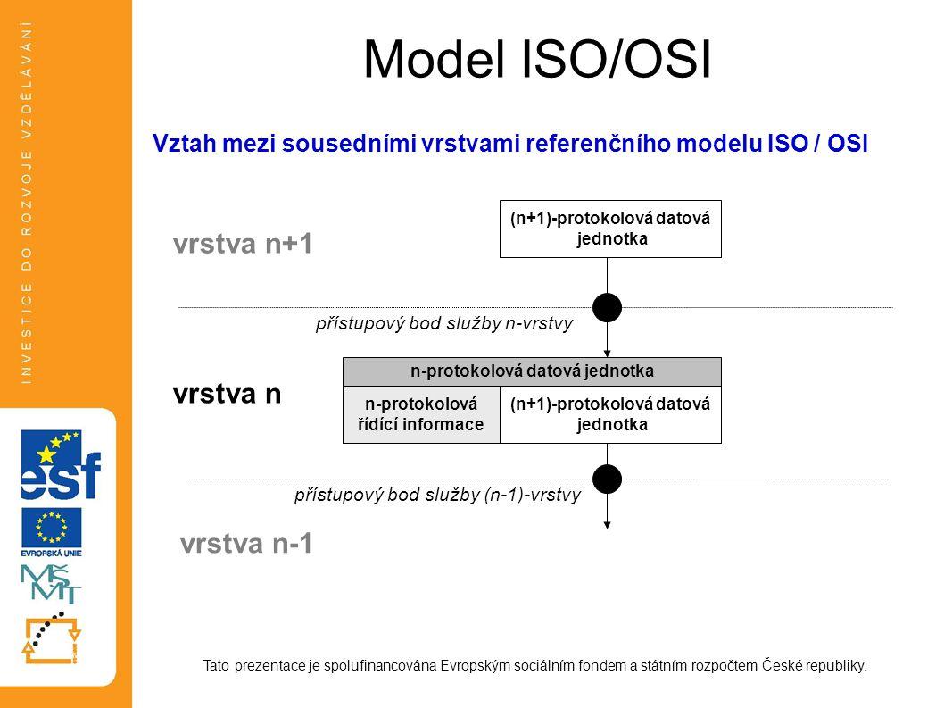 Model ISO/OSI Tato prezentace je spolufinancována Evropským sociálním fondem a státním rozpočtem České republiky. Vztah mezi sousedními vrstvami refer