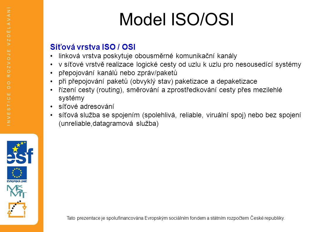 Model ISO/OSI Tato prezentace je spolufinancována Evropským sociálním fondem a státním rozpočtem České republiky. Síťová vrstva ISO / OSI linková vrst