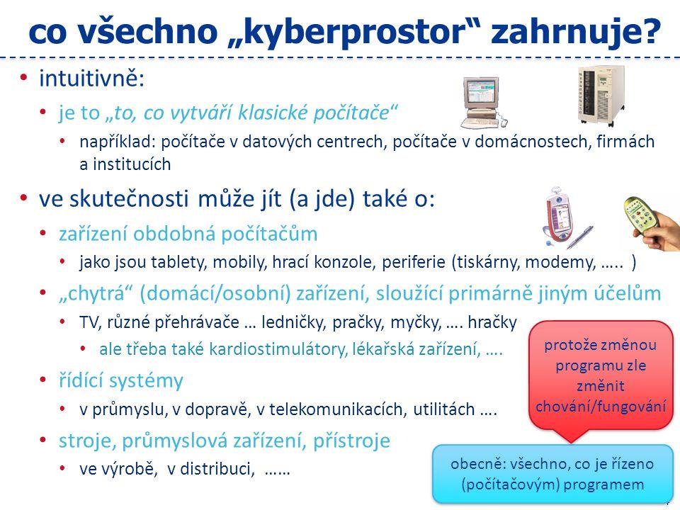 5 kyberprostor není jen Internet !.