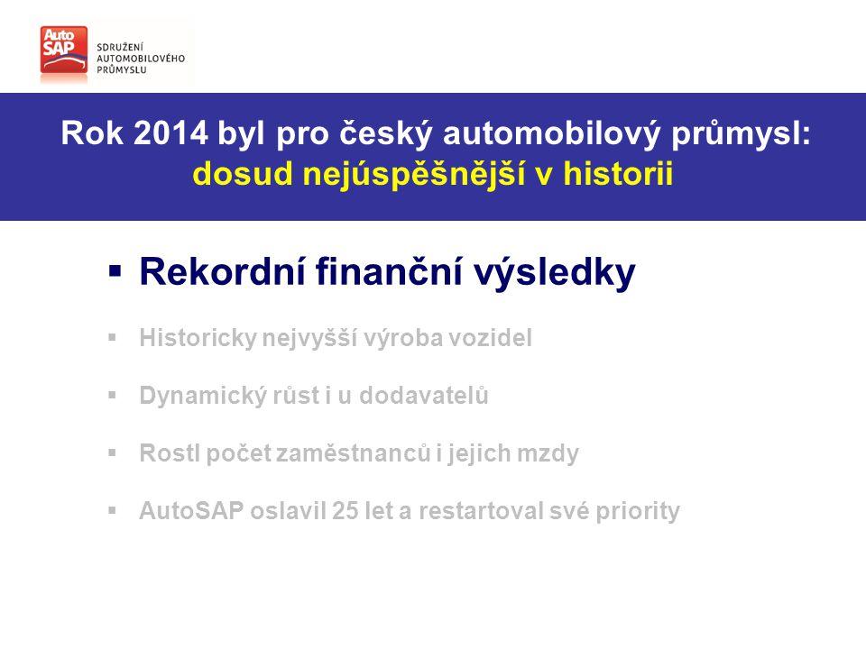 Rok 2014 byl pro český automobilový průmysl: dosud nejúspěšnější v historii  Rekordní finanční výsledky  Historicky nejvyšší výroba vozidel  Dynamický růst i u dodavatelů  Rostl počet zaměstnanců i jejich mzdy  AutoSAP oslavil 25 let a restartoval své priority