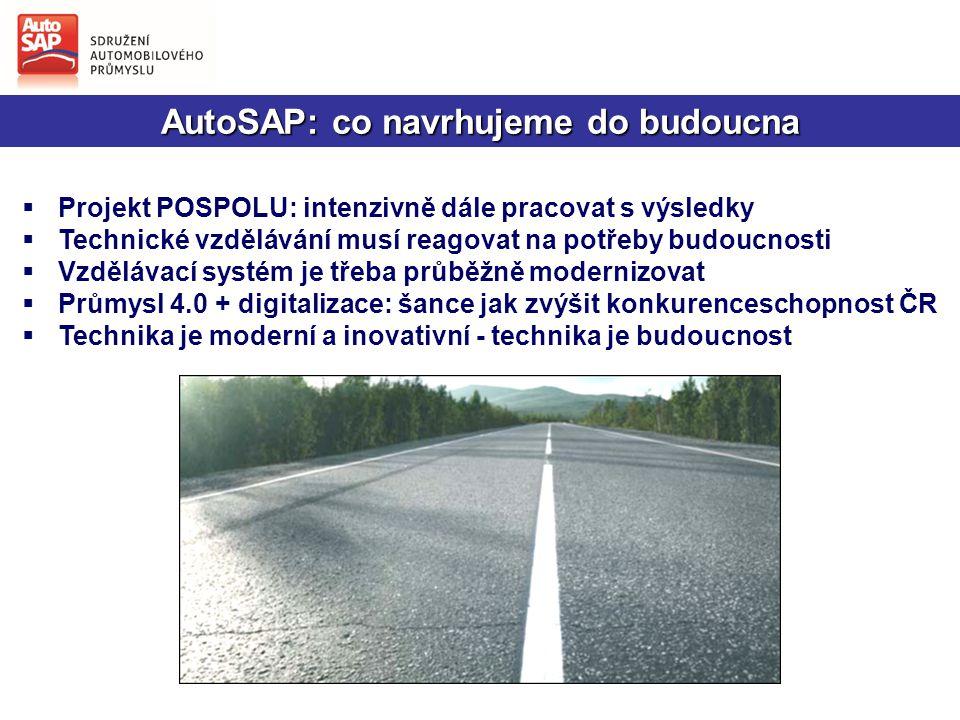 AutoSAP: co navrhujeme do budoucna  Projekt POSPOLU: intenzivně dále pracovat s výsledky  Technické vzdělávání musí reagovat na potřeby budoucnosti  Vzdělávací systém je třeba průběžně modernizovat  Průmysl 4.0 + digitalizace: šance jak zvýšit konkurenceschopnost ČR  Technika je moderní a inovativní - technika je budoucnost