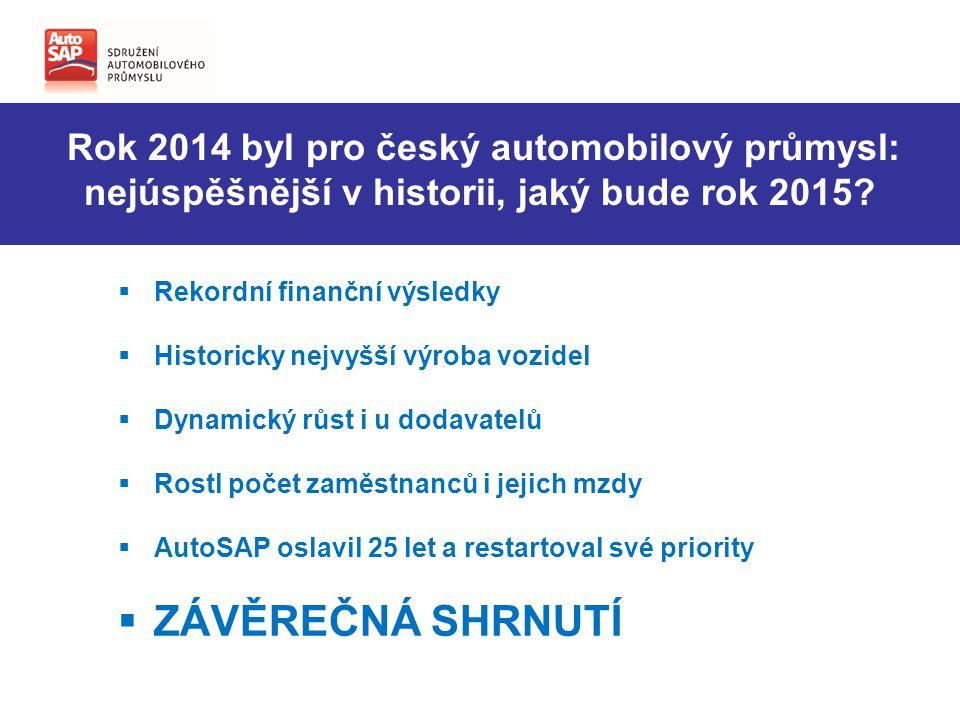 Rok 2014 byl pro český automobilový průmysl: nejúspěšnější v historii, jaký bude rok 2015.