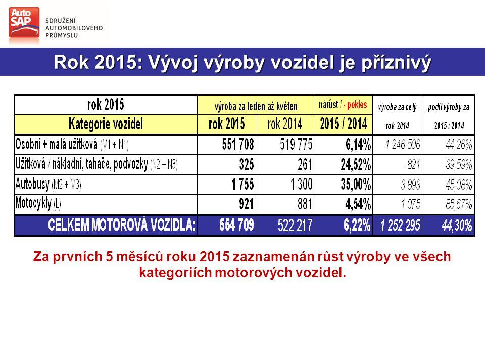 Rok 2015: Vývoj výroby vozidel je příznivý Za prvních 5 měsíců roku 2015 zaznamenán růst výroby ve všech kategoriích motorových vozidel.