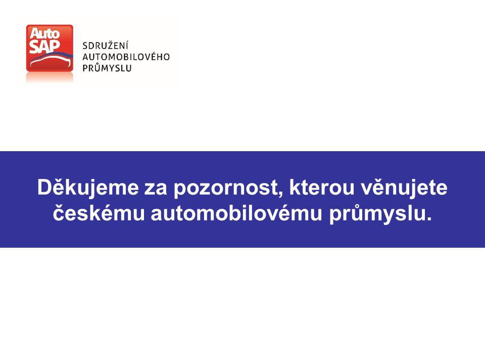 Děkujeme za pozornost, kterou věnujete českému automobilovému průmyslu.