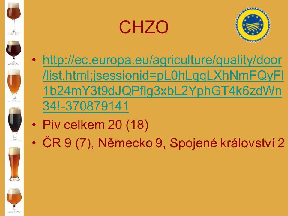CHZO http://ec.europa.eu/agriculture/quality/door /list.html;jsessionid=pL0hLqqLXhNmFQyFl 1b24mY3t9dJQPflg3xbL2YphGT4k6zdWn 34!-370879141http://ec.eur