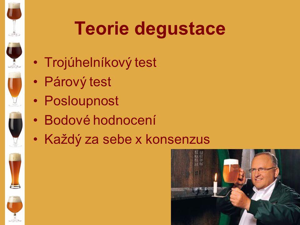 Teorie degustace Trojúhelníkový test Párový test Posloupnost Bodové hodnocení Každý za sebe x konsenzus