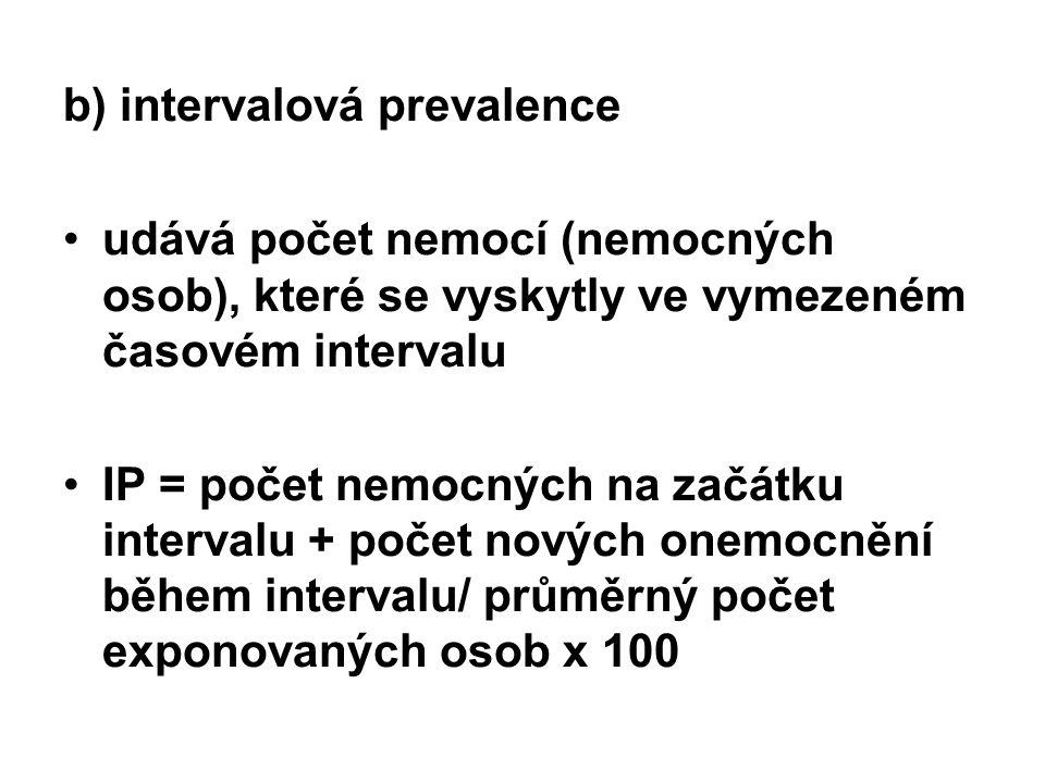 b) intervalová prevalence udává počet nemocí (nemocných osob), které se vyskytly ve vymezeném časovém intervalu IP = počet nemocných na začátku interv