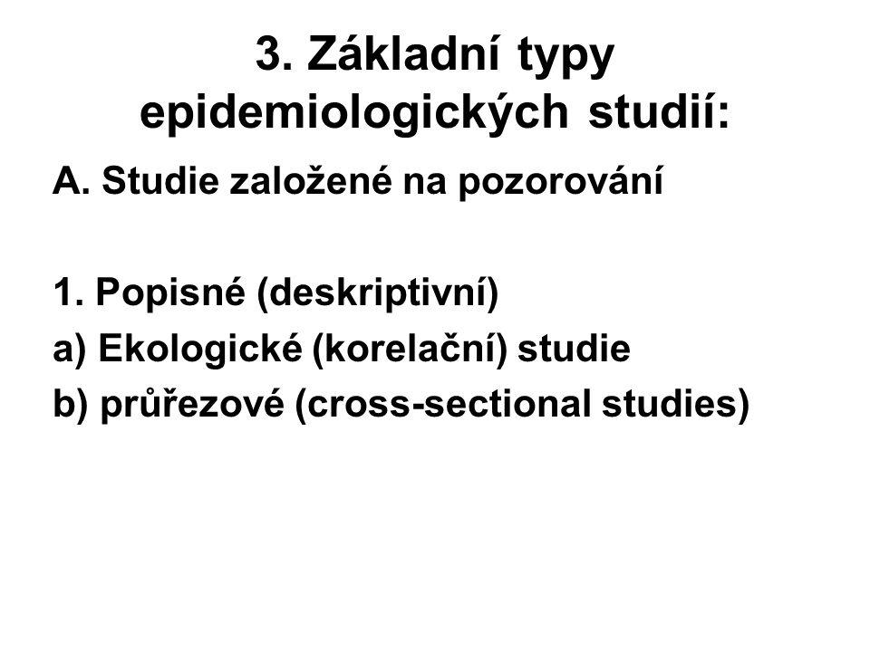 3. Základní typy epidemiologických studií: A. Studie založené na pozorování 1. Popisné (deskriptivní) a) Ekologické (korelační) studie b) průřezové (c