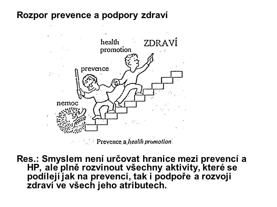 Rozpor prevence a podpory zdraví Res.: Smyslem není určovat hranice mezi prevencí a HP, ale plně rozvinout všechny aktivity, které se podílejí jak na