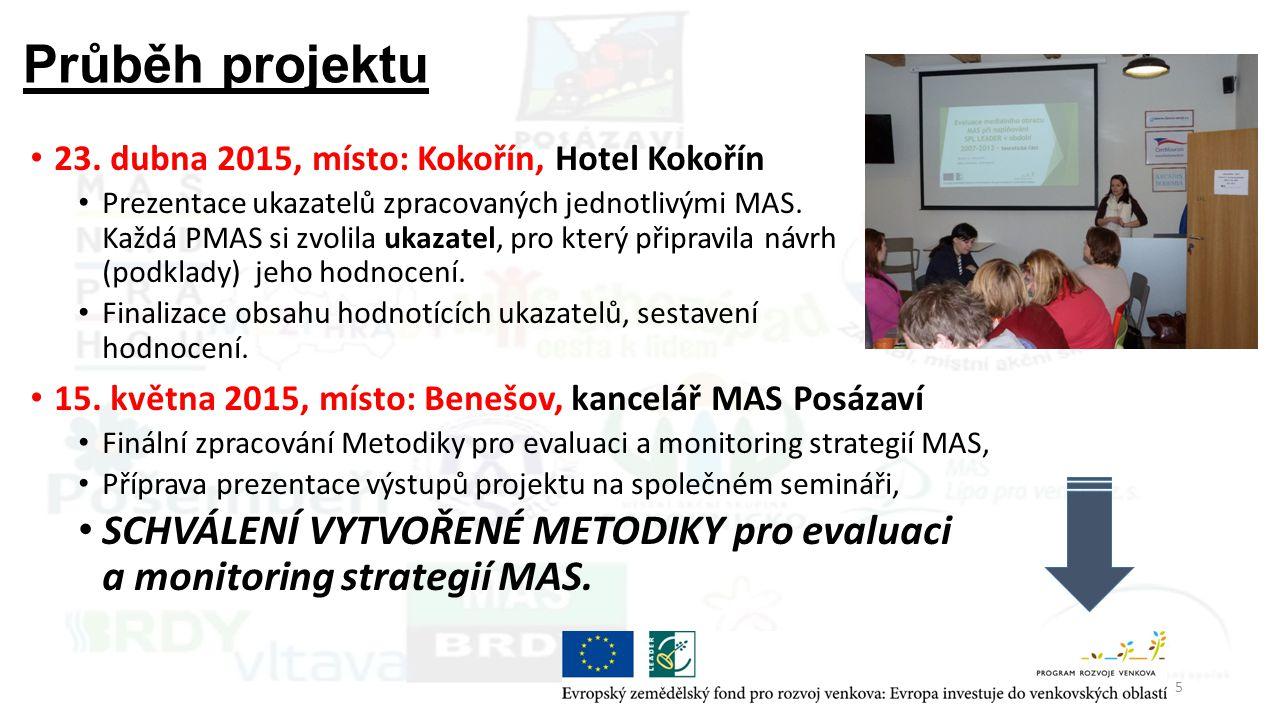 Ukazatele pro nastavení účinného mechanismu evaluace a monitoringu 1.Území (komunikace mezi MAS a okolím, zdroje území, dopady na území - komunitní a materiální či jiné věcné hledisko).