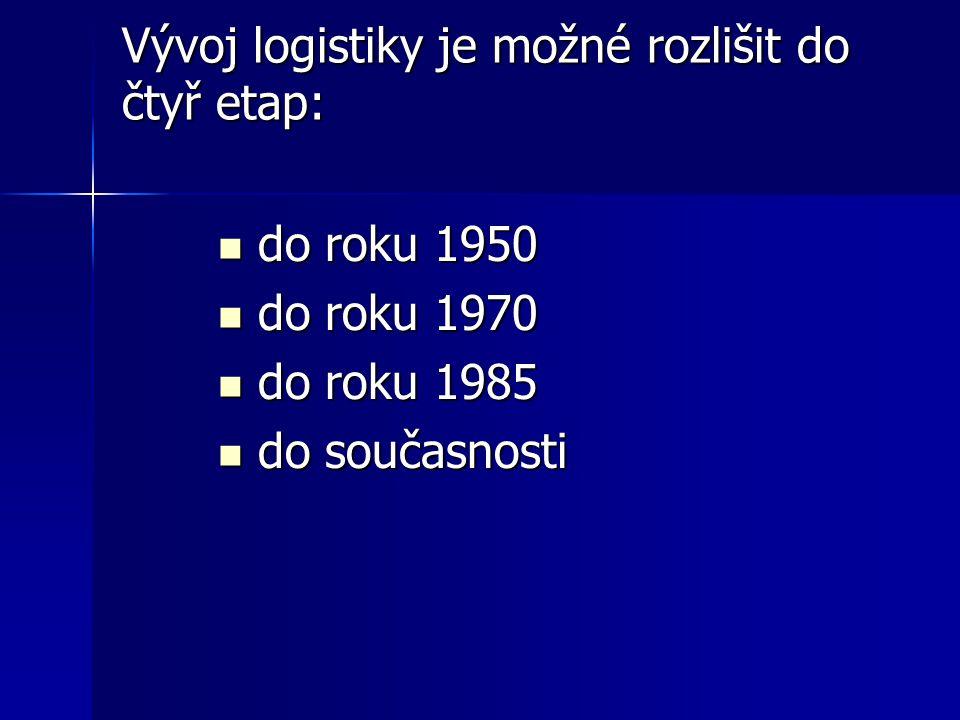 Historie logistiky Slovo logistika nabývalo různých významů Slovo logistika nabývalo různých významů  do roku 1600 praktické počítání s číslicemi  logistica numerosa (počítání s číslicemi), logistica speciosa (počítání s písmeny)  matematická logika – Leibnitz o ni mluví jako o logistice  slovník vydaný roku 1966 rozlišuje dva významy; symbolická logika (metody a matematické formule); soubor zařízení v hlubokém týlovém území sloužící jako výcvikový prostor, sklady zásob a materiálové vybavení  uplatnění logistiky ve vojenství, v USA 1862 se používalo u vojenského námořnictva, přičemž logistika znamená vytvoření dobře fungujících řetězců pro zásobování zbraněmi, municí a proviantem při překonání značných vzdáleností  dle NATO logistika zahrnuje vývoj, konstrukci, skladování, přepravu, údržbu a opravy vojenské techniky, provoz a rušení vojenských staveb  Uplatněním matematického aparátu v logistice (problémy zásob, rozmisťovací problémy) posunulo logistiku z vojenství na civilní sféru do oblasti managementu podniku a vzniká podniková logistika, prvenství patří USA